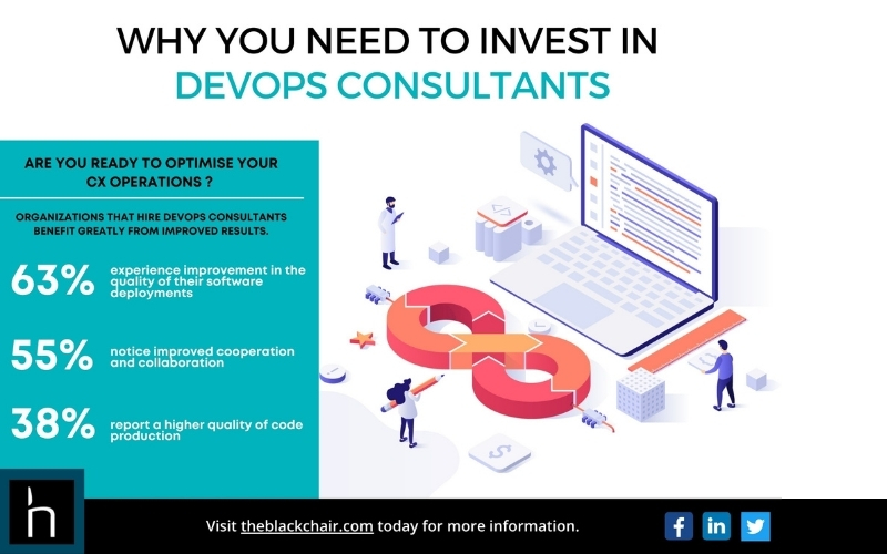 The Blackchair - Infographic - Blackchair - Infographic - Why You Need To Invest In DevOps Consultants
