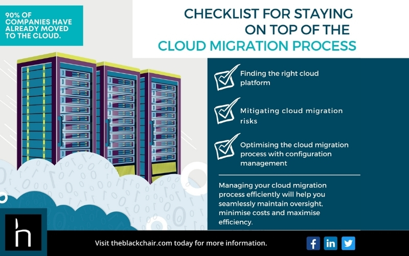 The Blackchair - Infographic - Checklist For Staying On Top Of The Cloud Migration Process