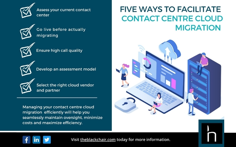 The Blackchair - Infographic - Five Ways To Facilitate CC Cloud Migration