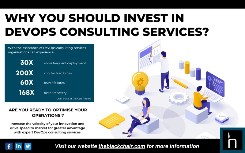 The Blackchair - Infographic - Why You Should Invest In DevOps Consulting Services